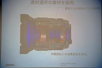 soku_32689.jpg :: SIGMA 図解 24-105mm F4 DG OS HSM エンプラ 資料 サンプル